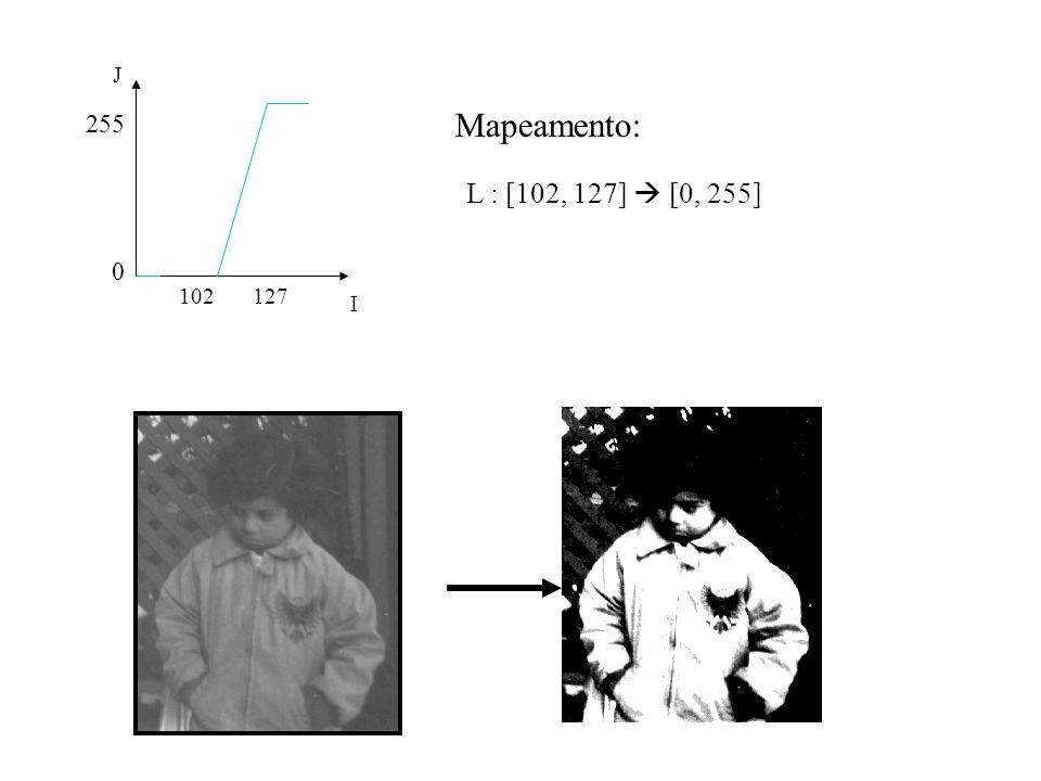 J 255 Mapeamento: L : [102, 127]  [0, 255] 102 127 I